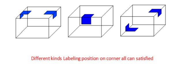 Автоматична картонена кутия-ъгъл-етикетиране-машина-детайли